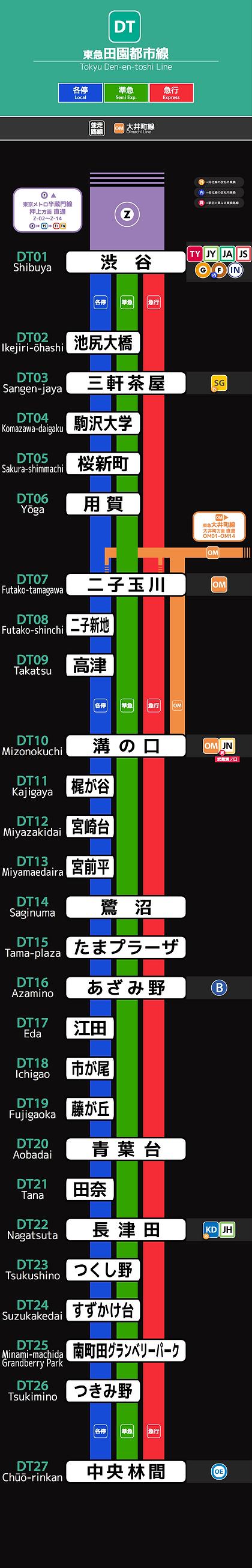 東急田園都市線_2019-10-06.png