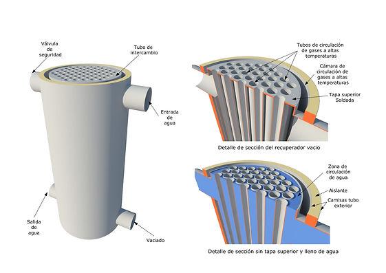Recuperadores de calor el ahorro energetico, Reducción de las emisiones de CO2, Convertir una caldera convencional en una caldera de condensación