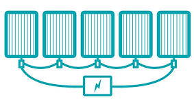 optimizadores de potencia, panel híbrido