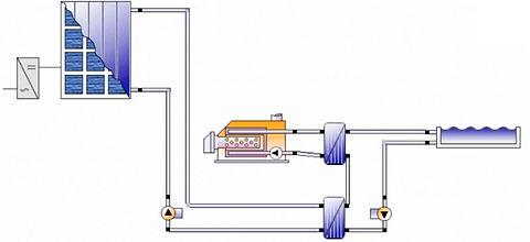 Calefacción municipal de piscinas, panel híbrido