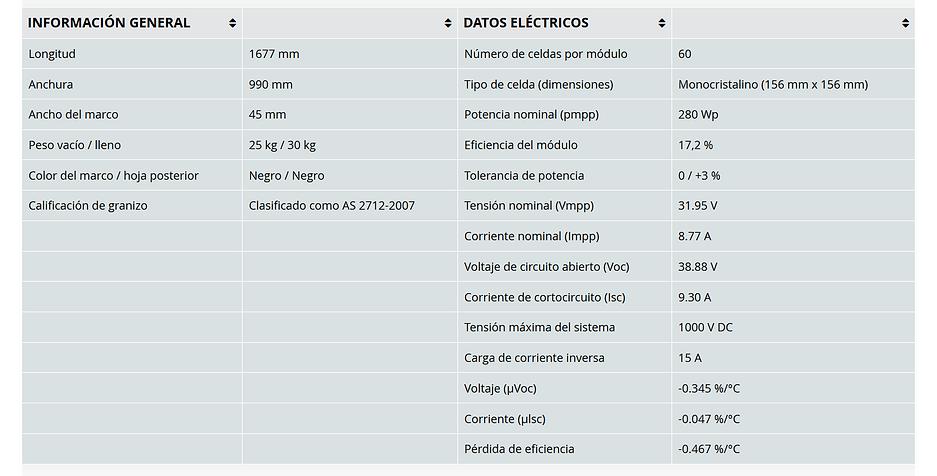 Información general de panel híbrido de Biniac