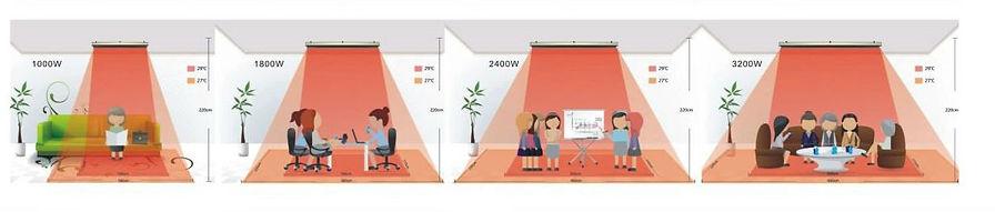 sol, negocio, temperatura, radiador