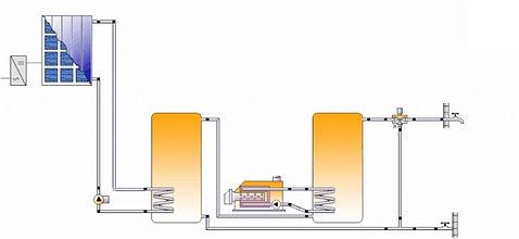 Agua caliente sanitaria colectiva, células fotovoltaicas