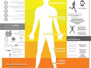 Todo lo que necesitas saber acerca del Síndrome Metabólico