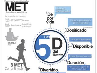 Las cinco D's del ejercicio