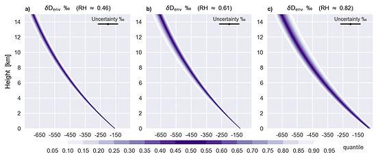 Figure3_Percentile.jpg