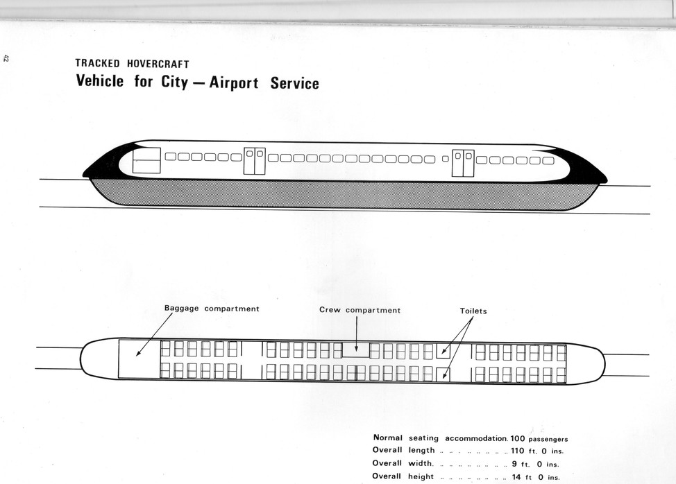 RTV 31 cross-section of train showing se