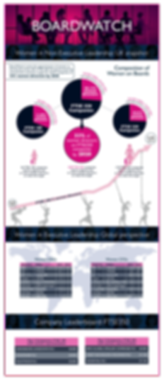 Website PBF Infographic 05.05.2019.png
