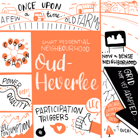 SMART RESIDENTIAL NEIGHBOURHOOD (Oud-Heverlee)