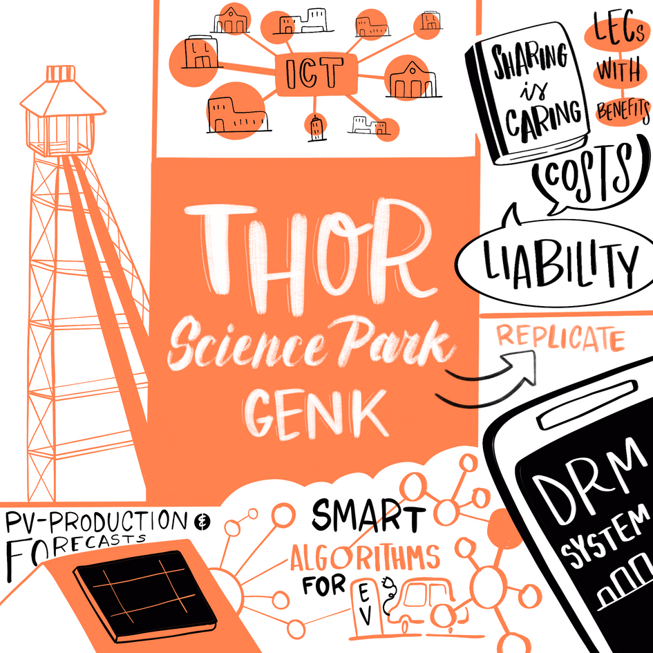 THOR SCIENCE & BUSINESS PARK (Genk)