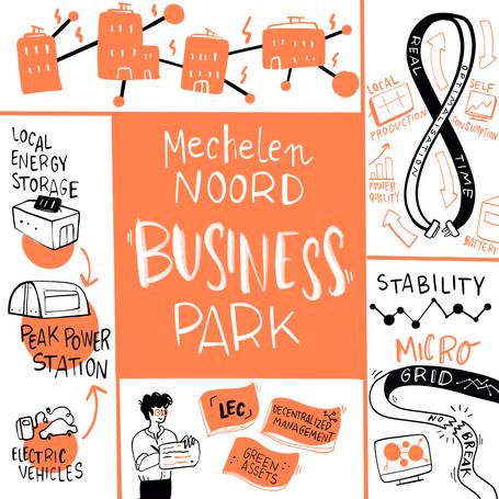 BUSINESS AREA (Mechelen Noord)