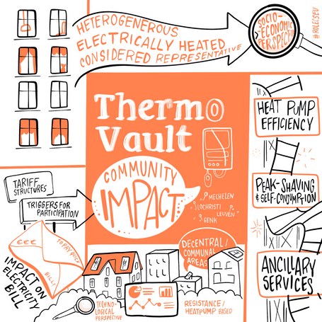 THERMOVAULT (Genk, Leuven and Kachtem)