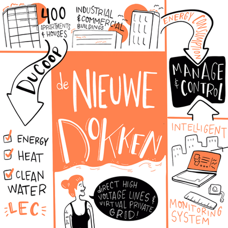 DE NIEUWE DOKKEN (Gent)