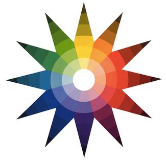 Comment harmoniser les couleurs  de vos tenues ?