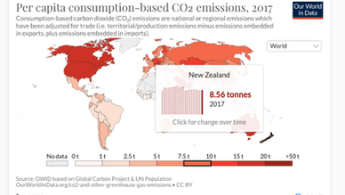 Time to talk about personal carbon budgets