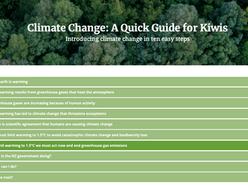 A kiwi guide to climate change