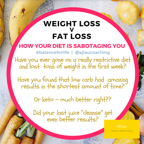 Weight Loss v Fat Loss. How Your Diet Is Sabotaging You.