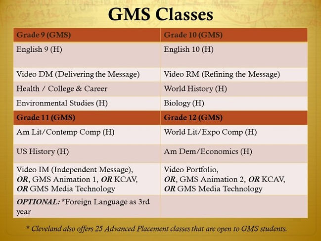PPT_GMS%2520classes_edited_edited.jpg
