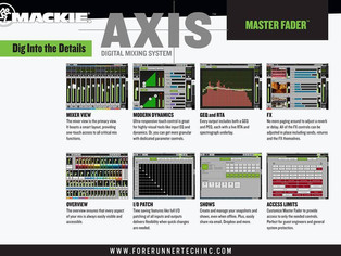 Mackie Axis: Utilize the power of Masterfader 4