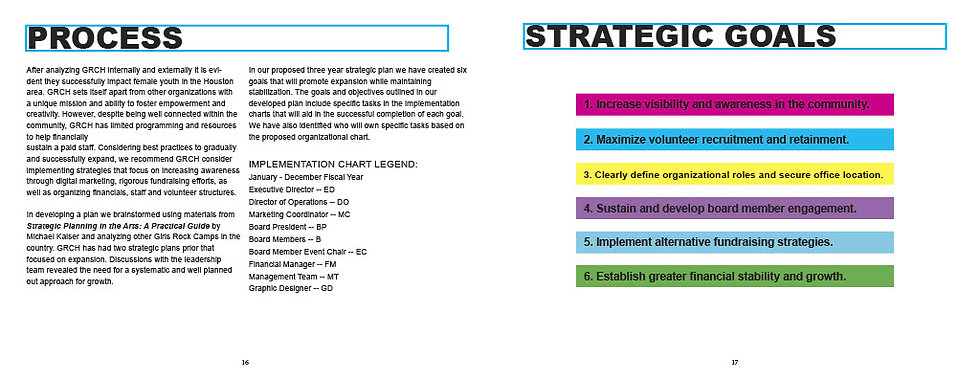 strategy goals