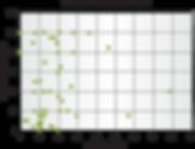 Graph_PDL1vssPD-L1_version2.png