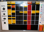 Continuous Improvement / Safety Board.