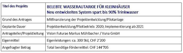 Vision Futurae Markus Mühlbacher Wassera