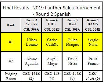 Round 2 spanish.JPG