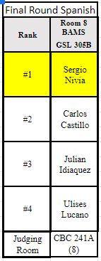 Round 3 spanish.JPG
