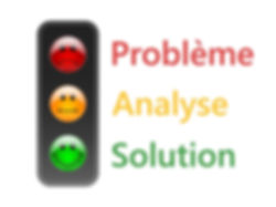 Probleme analyse solution Avistanet.jpg
