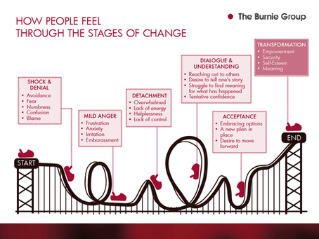 Confinement Coaching Corner: The Different Stages of Change