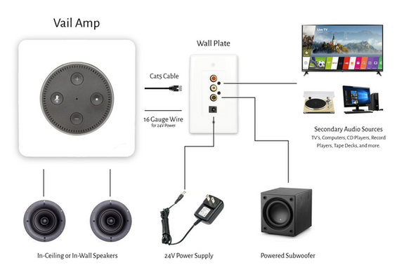 VAIL AMP Wire Diagram