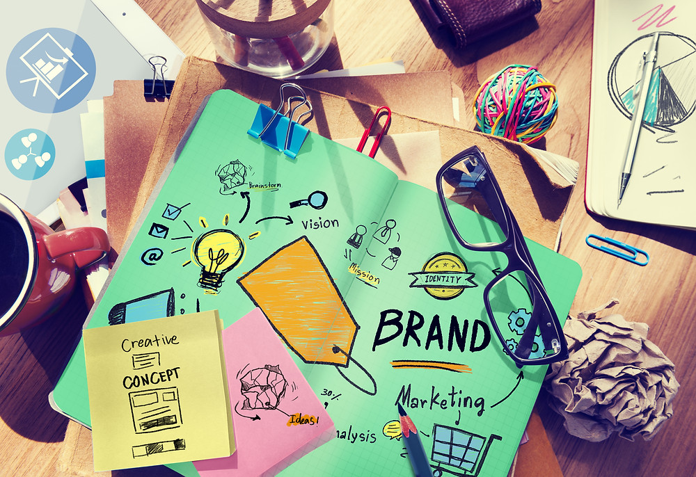content and brand planning