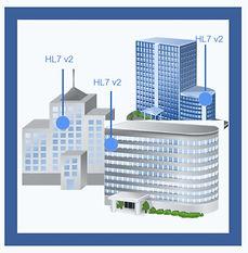 hl7-hospitals.JPG