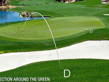 5 Videos to Help You with Club Selection Around the Green