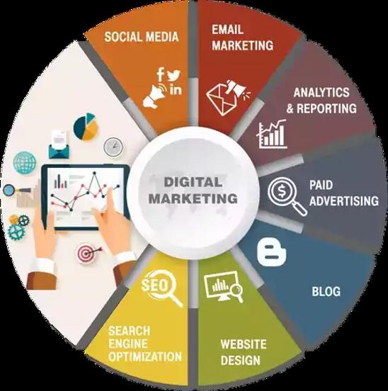 digital-marketing-services.we