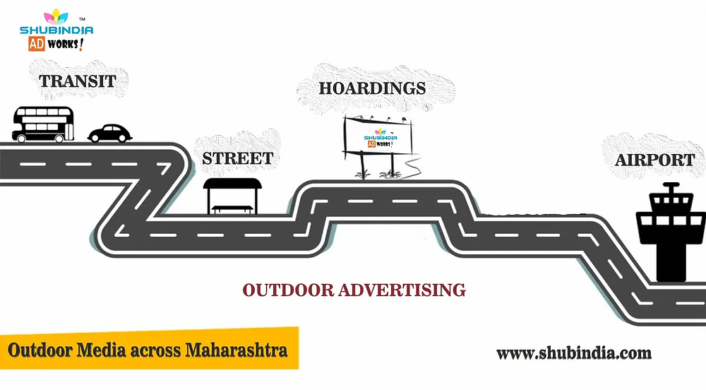 Outdoor advertising company in india