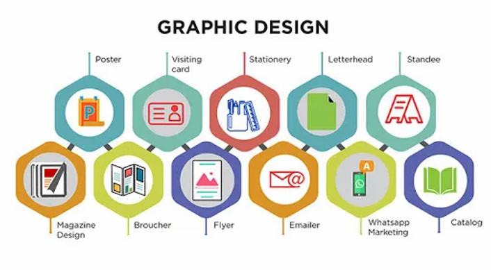 graphic designing.webp