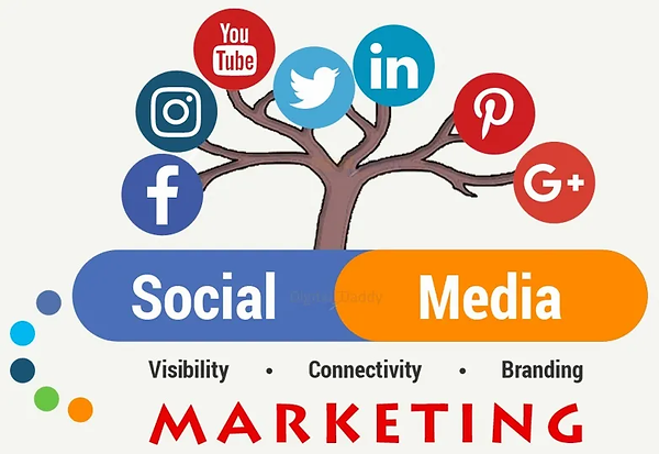 Social-Media-Marketing-Strategy-for-Your