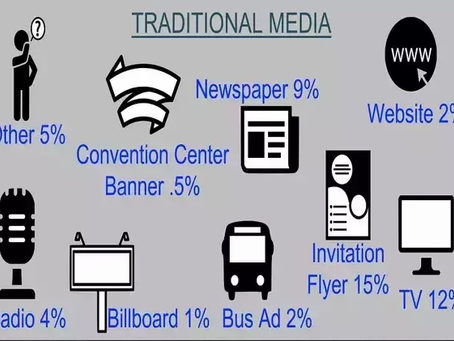 The Current Scenario of the Indian Traditional Advertising Industry