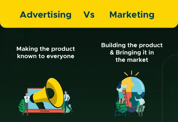 Advertising vs marketing