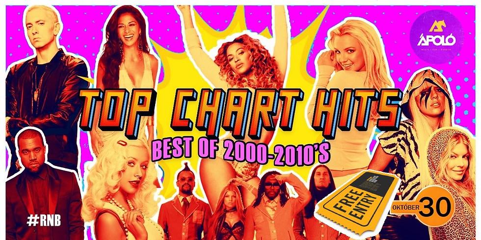 TopChartHits #3 - Best of RnB 2000-2010's