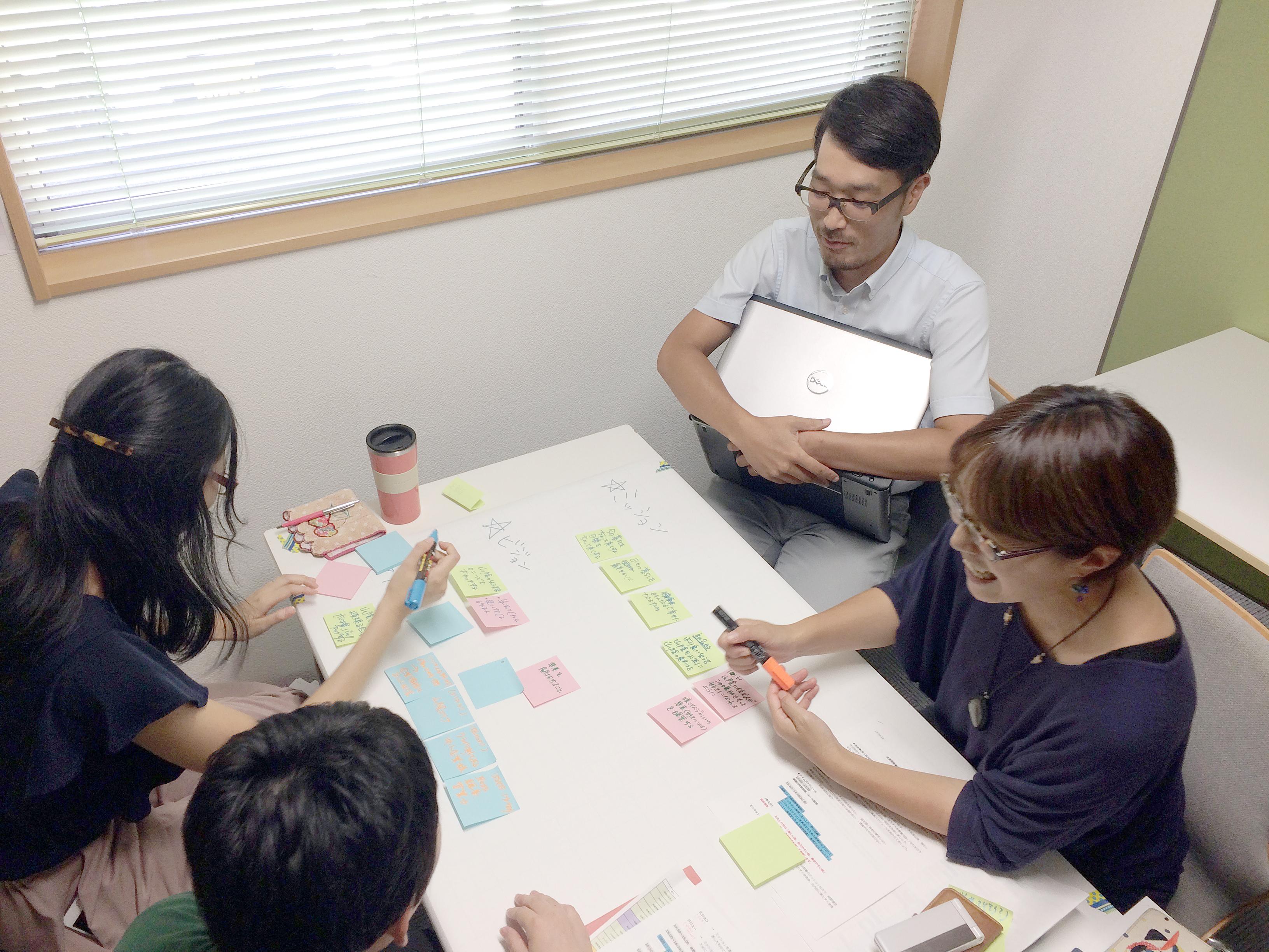 企画開発事業部 会議風景