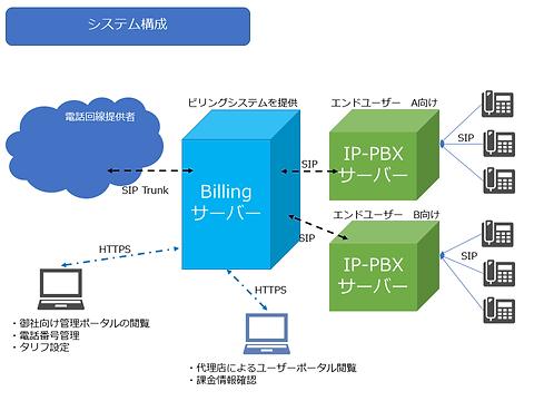 BillingSystem概要図.png