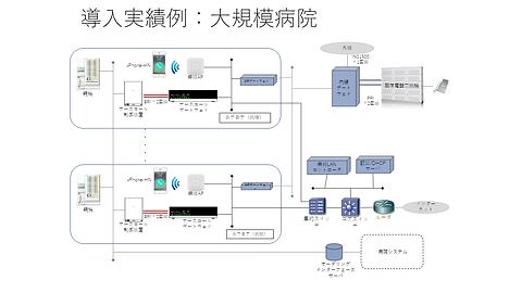ナースコール連携ソリューション図.png