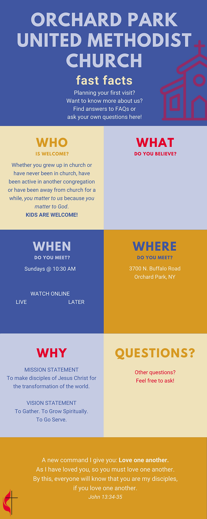 OPUMC Infographic.png