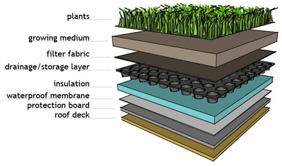 sostenibilidad en la construcci n bio arquitectura contact. Black Bedroom Furniture Sets. Home Design Ideas