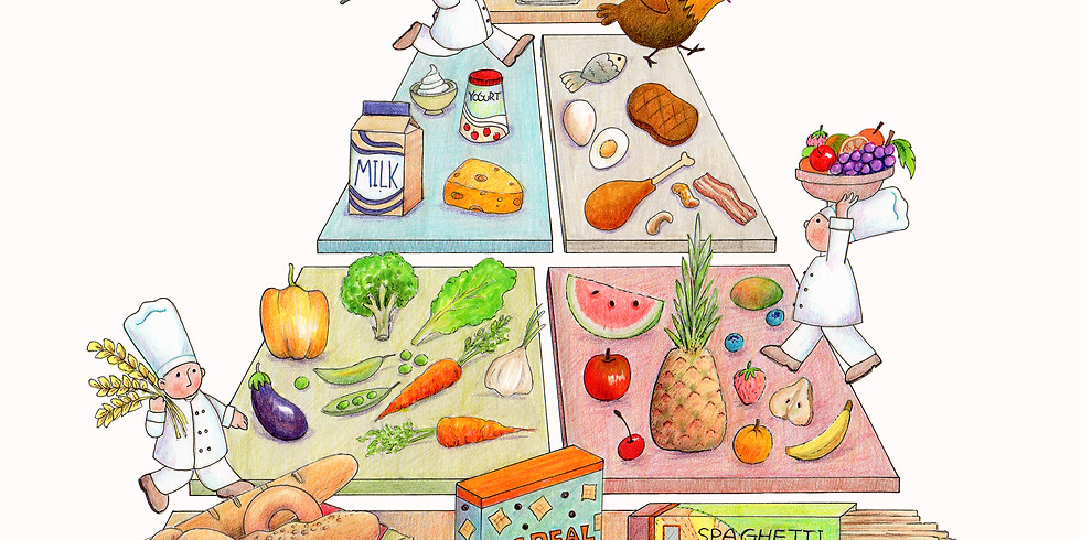Ernährung bei Kinder und Jugendlichen