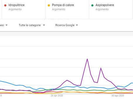 Come usare Google Trends per fare marketing in tempo reale