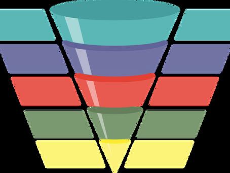 Un semplice Export Funnel per le PMI industriali